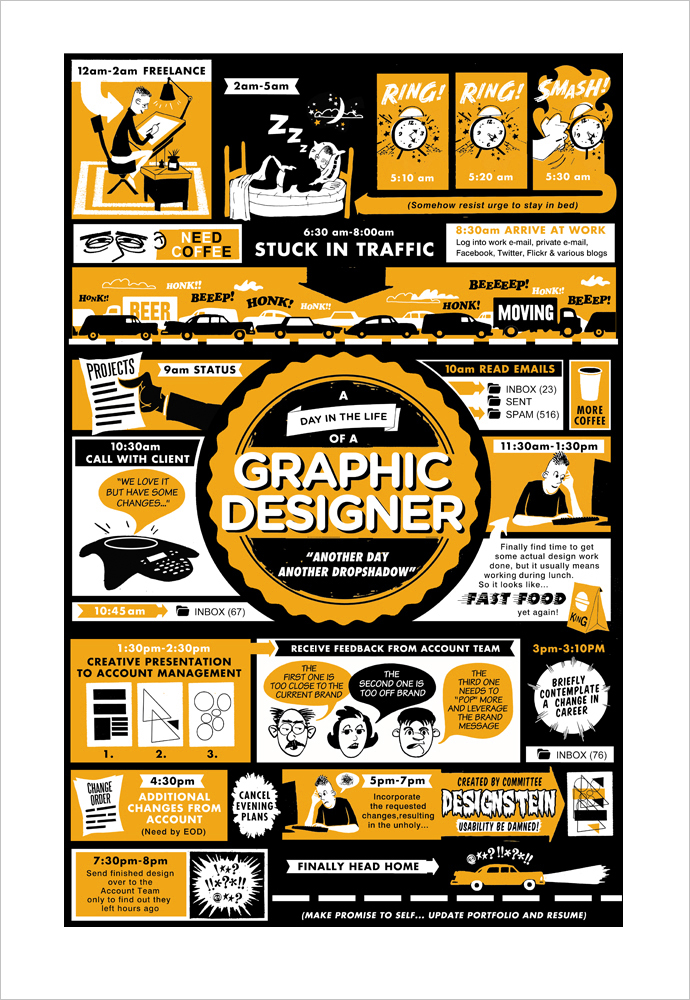 a-day-in-the-life-of-a-graphic-designer_50290d037d6cb
